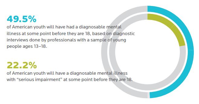 neuro-stats2
