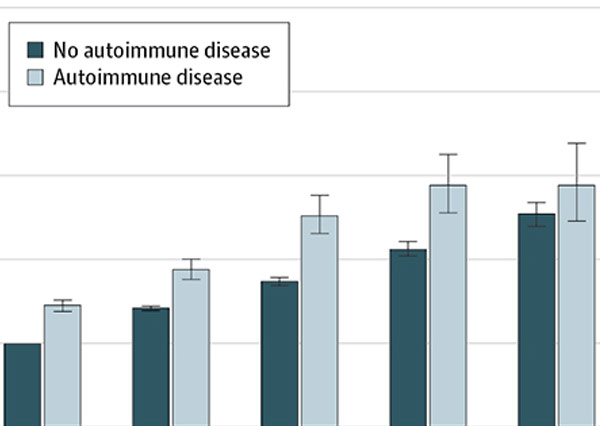 Autoimmune diseases and severe infections as risk factors for mood disorders: a nationwide study